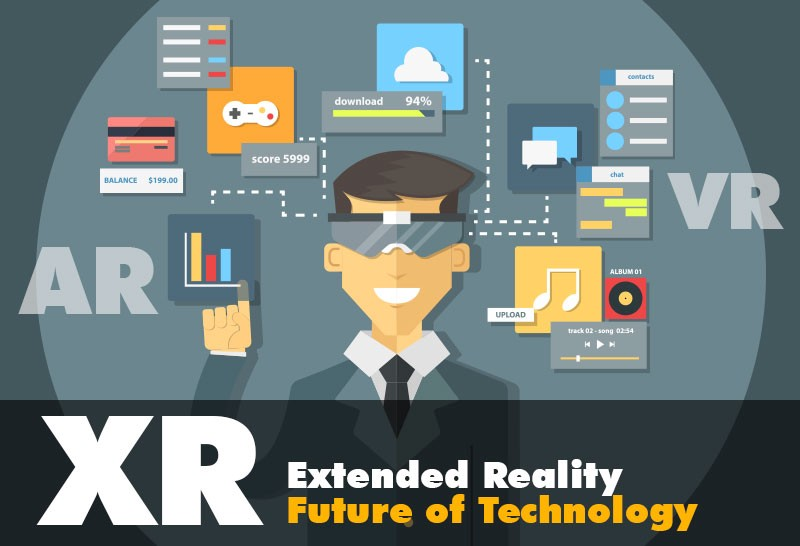 extended reality  ict trends