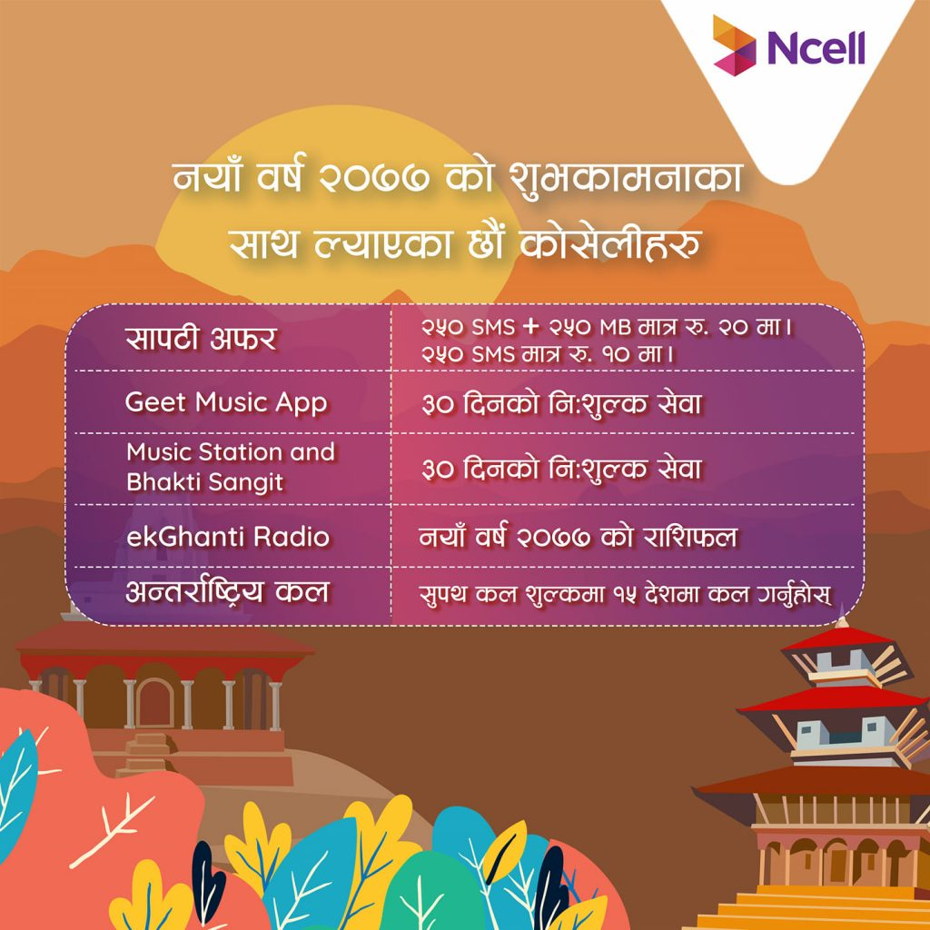 Ncell New Year Offer 2077