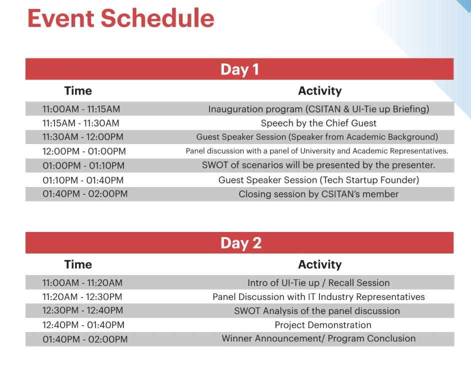 CSIT University-Industry Tie Up (UI Tie-Up) Event