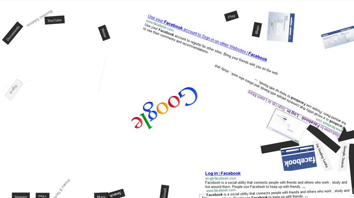 Gravity in Google