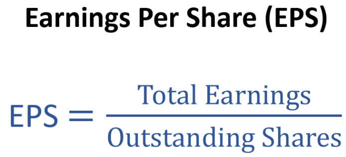Earnings per share (EPS) formula