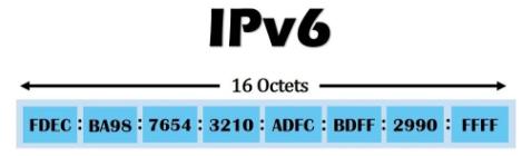 IPv6 technology in Nepal IPv6
