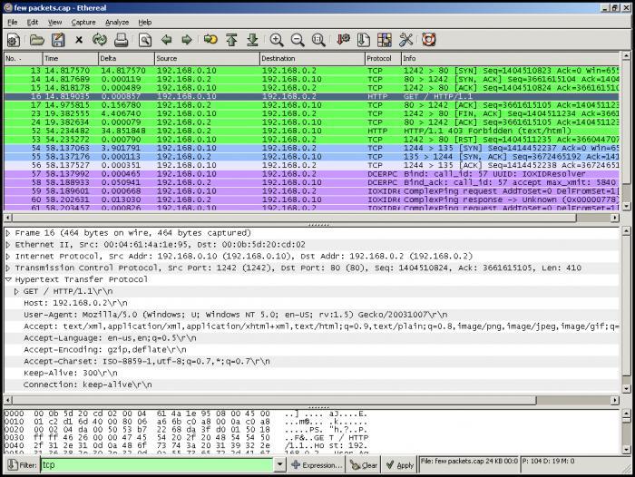 Wireshark hacking tool