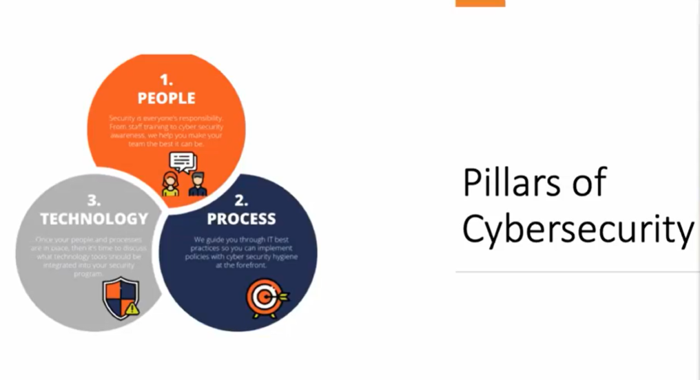 pillars of cybersecurity