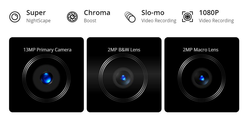 Realme C12 Camera