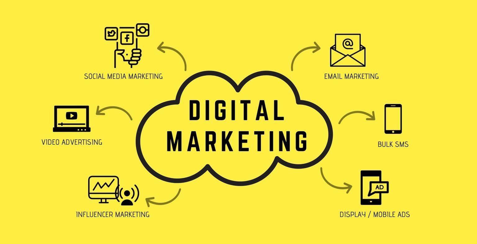 Learn Digital Marketing in Nepal