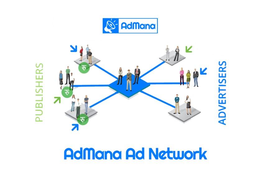AdMana Ad Network