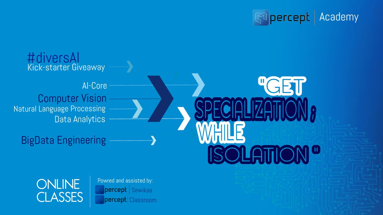 Mpercept technology